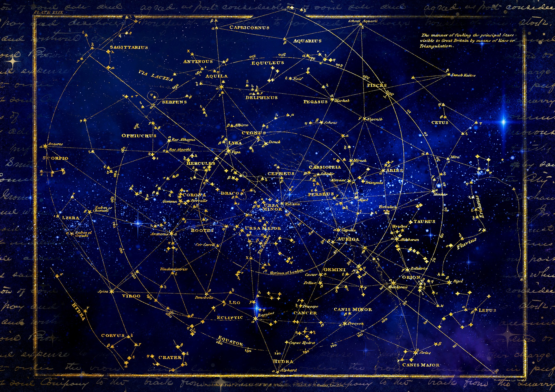Astrological view of the night sky with stars and planets